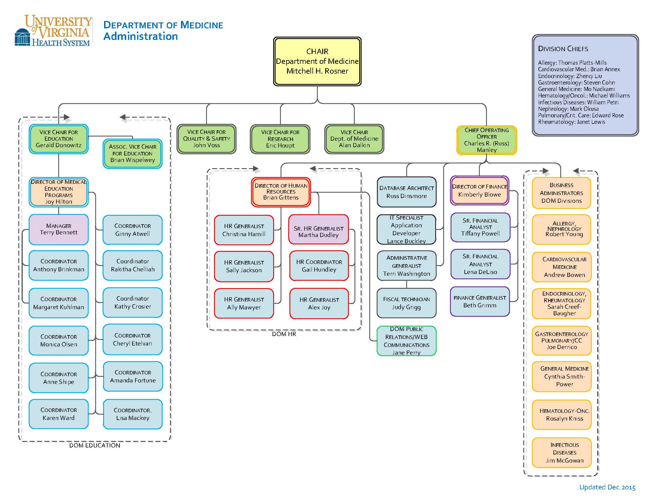 department administration organizational chart